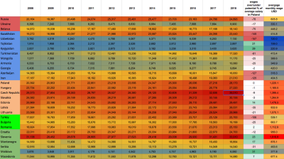 HEATMAPS: Unemployment is mostly defeated but pay is not high enough