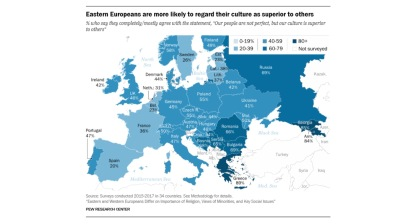 Attitudes to religion and minorities in Eastern Europe remain largely unreformed after 25 years of democracy