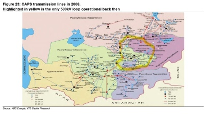 Central Asia's electricity network – underpowered and fragmented