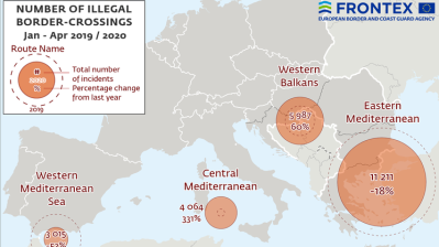 Illegal border crossings to EU via Western Balkans increase 60% in January-April