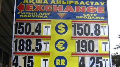 Kazakh tenge makes mild gain after hitting new lows