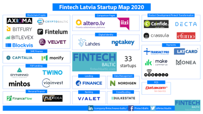 Fintech sector comprises one fifth of all Latvian startups
