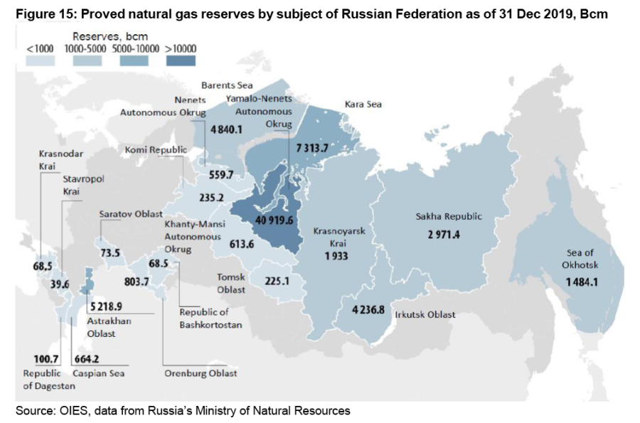 0921RussiagasYermakovOIESRussiagasfieldsprovenreservesdec2019.png
