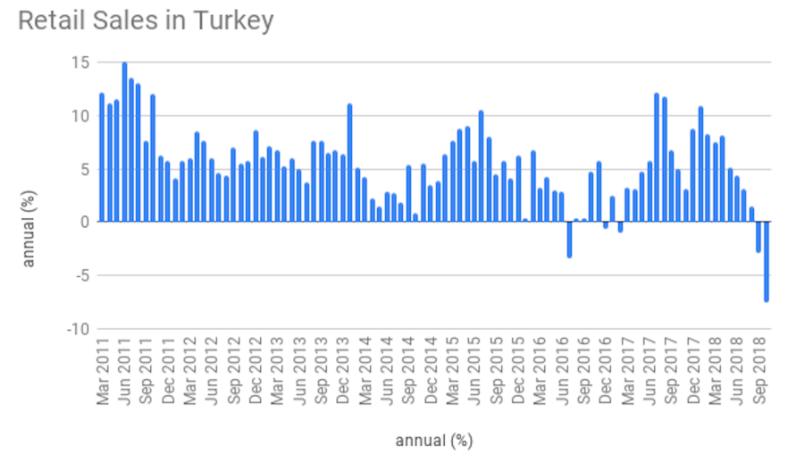 bne IntelliNews - OUTLOOK 2019 Turkey